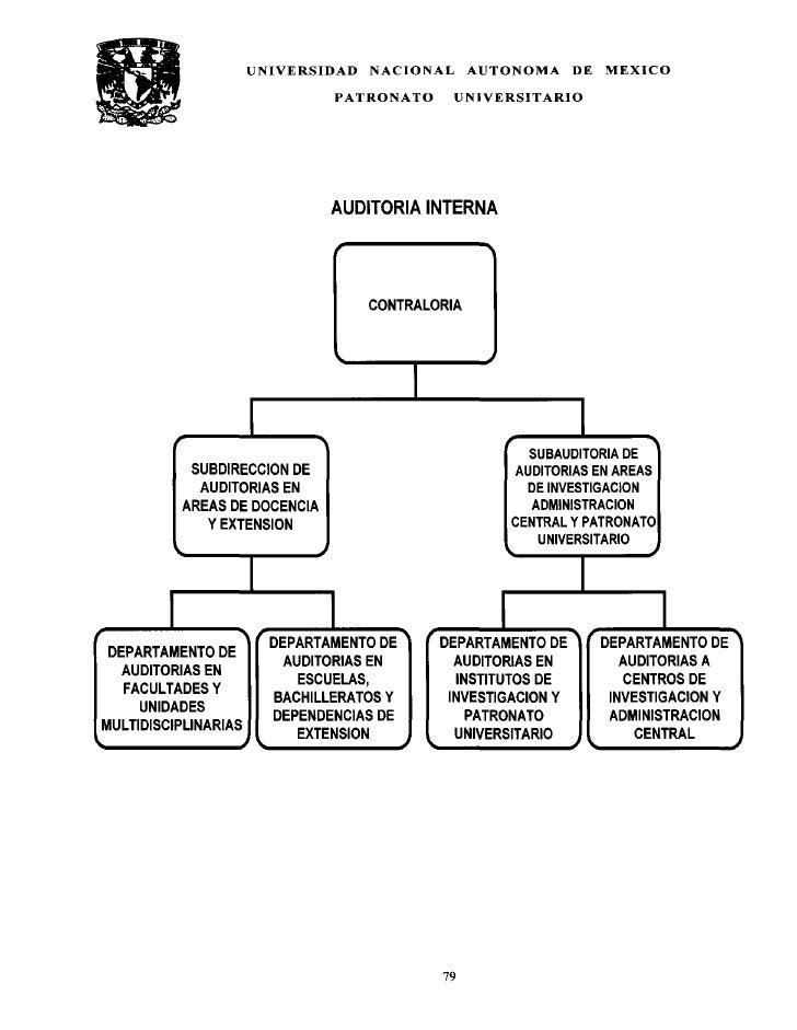 UNIVERSIDAD   NACIONAL      AUTONOMA     DE   MEXICO                               PATRONATO      UNIVERSITARIO           ...