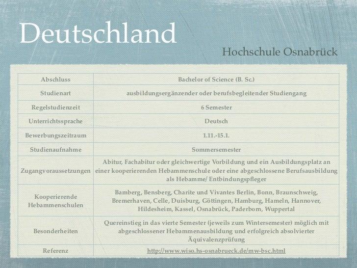 Deutschland                                                       Hochschule Osnabrück      Abschluss                     ...