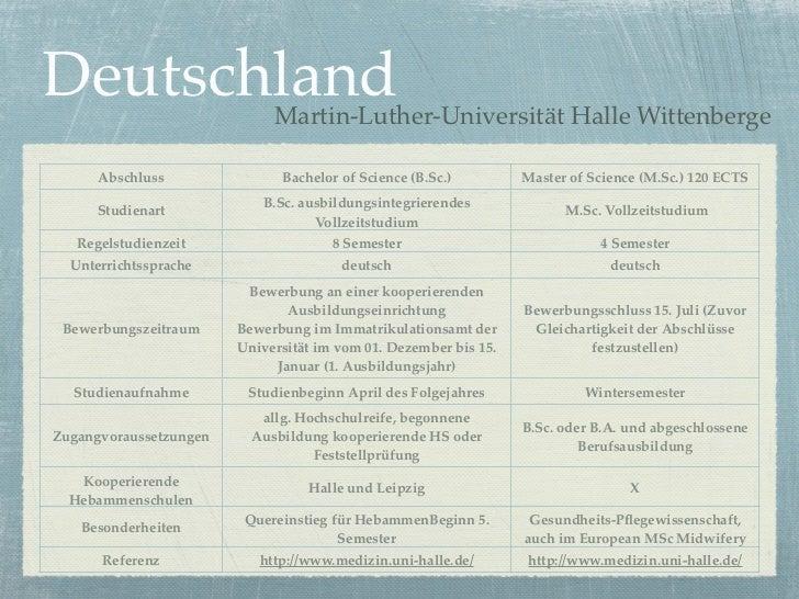 Deutschland                  Martin-Luther-Universität Halle Wittenberge      Abschluss               Bachelor of Science ...