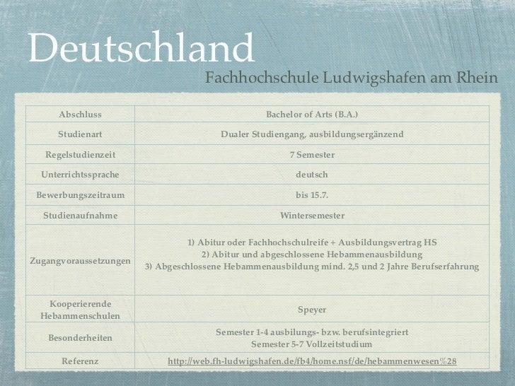 Deutschland                                     Fachhochschule Ludwigshafen am Rhein      Abschluss                       ...