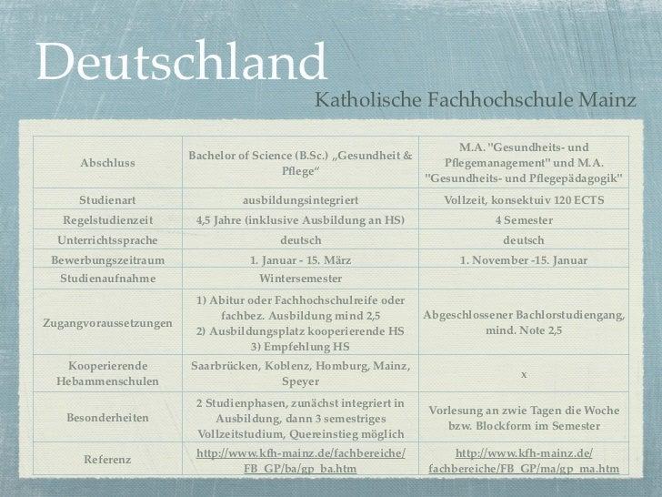 Deutschland                                               Katholische Fachhochschule Mainz                                ...