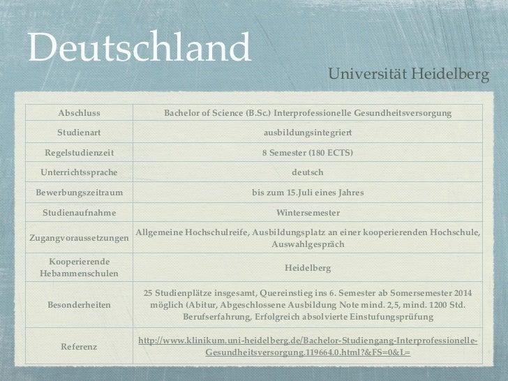 Deutschland                                                            Universität Heidelberg      Abschluss              ...
