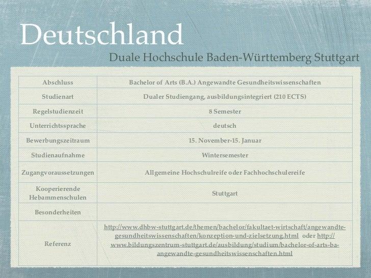 Deutschland                         Duale Hochschule Baden-Württemberg Stuttgart      Abschluss                Bachelor of...