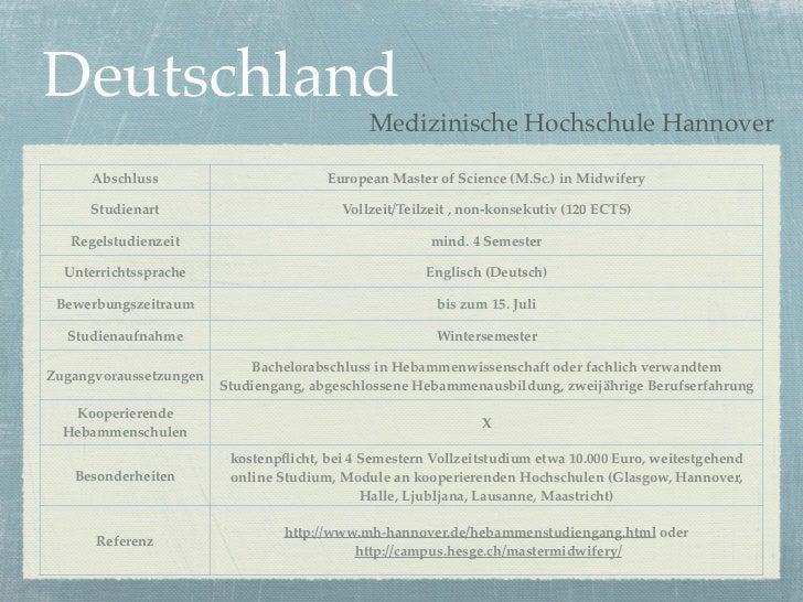 Deutschland                                             Medizinische Hochschule Hannover      Abschluss                   ...