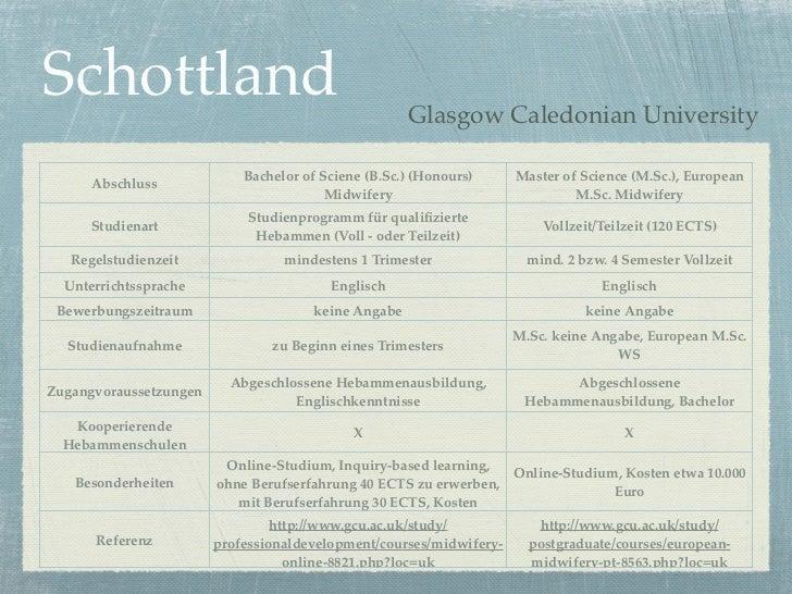 Schottland                                            Glasgow Caledonian University                            Bachelor of...