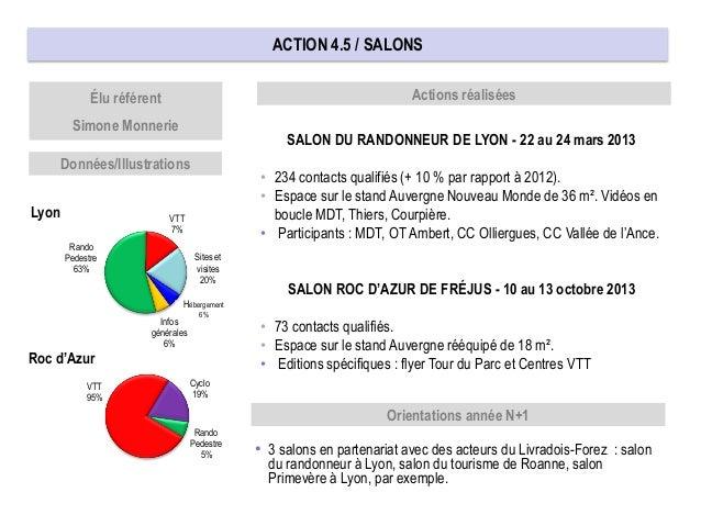 Forum du livradois forez 2013 pl ni re maison du for Salon du randonneur lyon