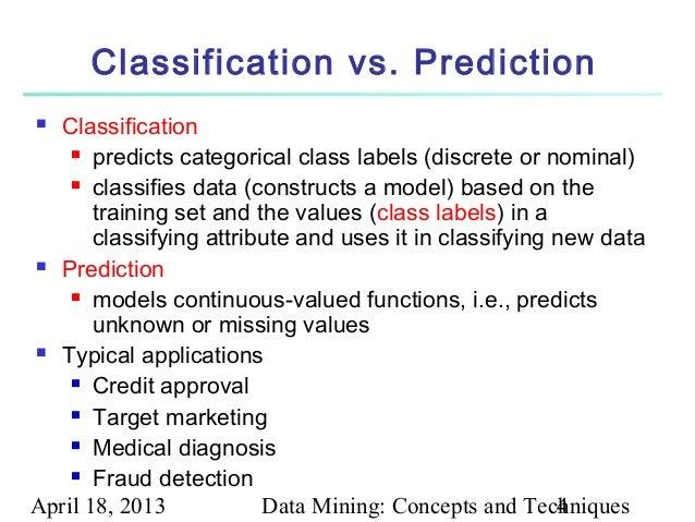 Data mining classification & prediction.