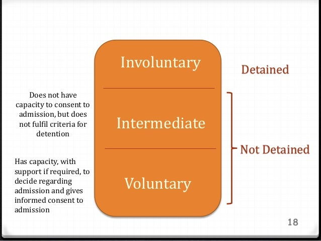 18 Involuntary Voluntary Intermediate Detained Not Detained Does not have capacity to consent to admission, but does not f...