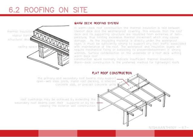 Warm Roof Firings  U0026 Warm Deck Flat Roof Eaves Detail Best