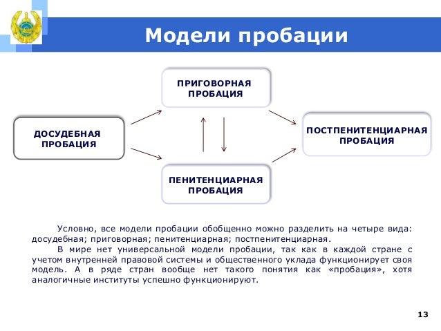Картинки по запросу Досудебный доклад