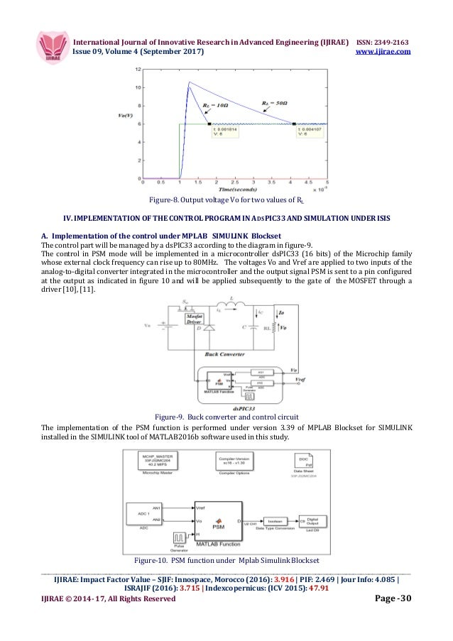 SIMPLE AND FAST METHOD FOR DESIGNING A PROGRAMMABLE PSM MODE