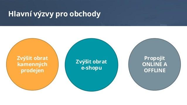 Offline konverze v prostředí Facebooku (Tomáš Havlík) Slide 2