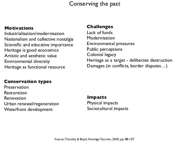 Conserving the past Source:Timothy & Boyd, Heritage Tourism, 2003, pp. 88-107 Motivations Industrialisation/modernisation ...