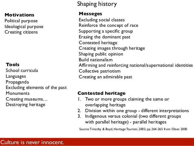 Shaping history Motivations Political purpose Ideological purpose Creating citizens Messeges Excluding social classes Rein...