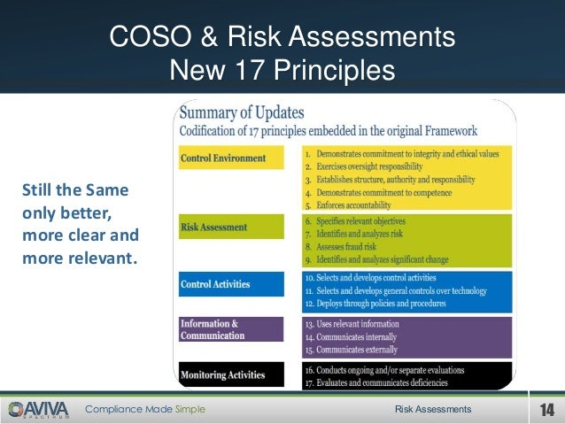 14Compliance Made Simple COSO & Risk Assessments New 17 Principles Risk Assessments Still the Same only better, more clear...