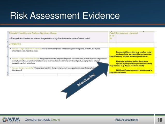 16Compliance Made Simple Risk Assessment Evidence Risk Assessments