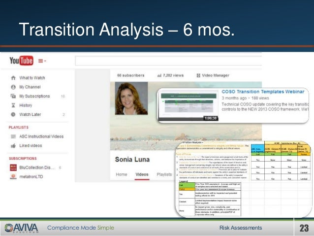 23Compliance Made Simple Transition Analysis – 6 mos. Risk Assessments