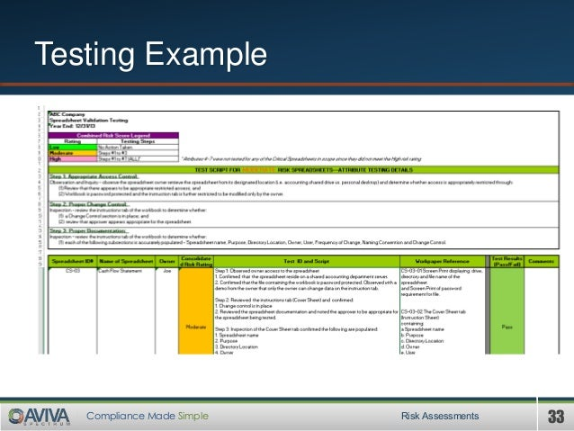 33Compliance Made Simple Testing Example Risk Assessments