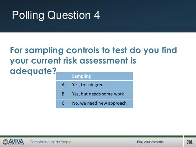 34Compliance Made Simple Polling Question 4 Risk Assessments For sampling controls to test do you find your current risk a...
