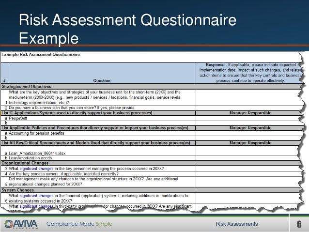 Risk Assessments Best Practice And Practical Approaches Webinar