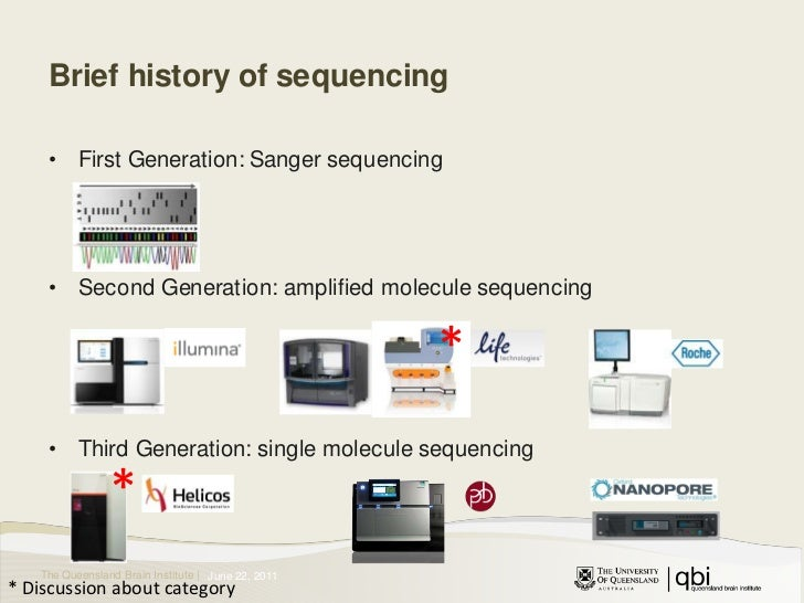 Introduction to second generation sequencing