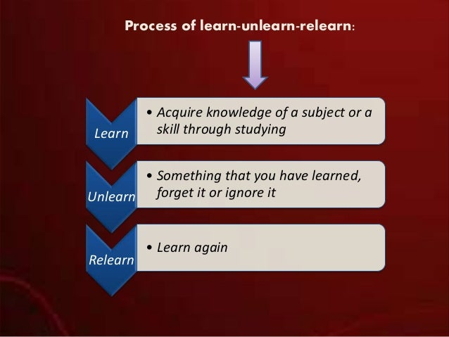 Learn and Relearn - Home   Facebook