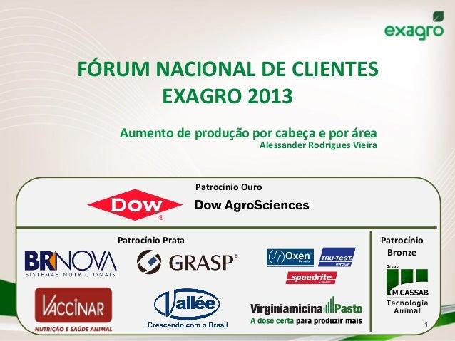 FÓRUM  NACIONAL  DE  CLIENTES   EXAGRO  2013   Aumento  de  produção  por  cabeça  e  por  área...
