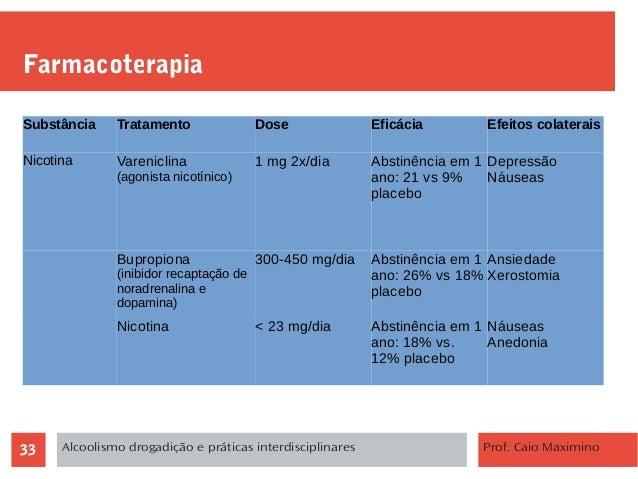 Types of ivermectin