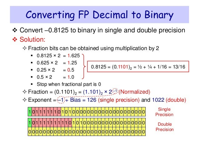 Decimal floating point to binary online