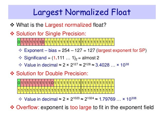 floating point representation examples pdf