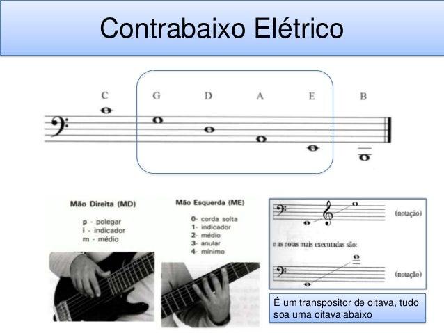 Instrumentação - seção ritmica (base) - Disc. Arranjos e Transcrições Slide 3