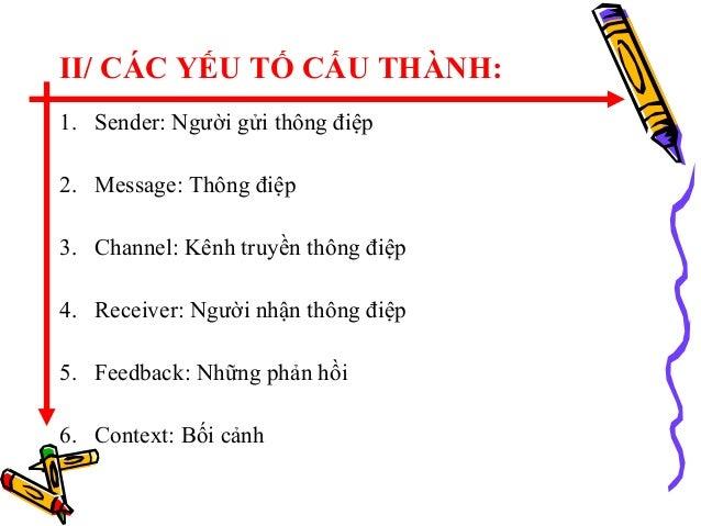 II/ CÁC YẾU TỐ CẤU THÀNH: 1. Sender: Người gửi thông điệp 2. Message: Thông điệp 3. Channel: Kênh truyền thông điệp 4. Rec...