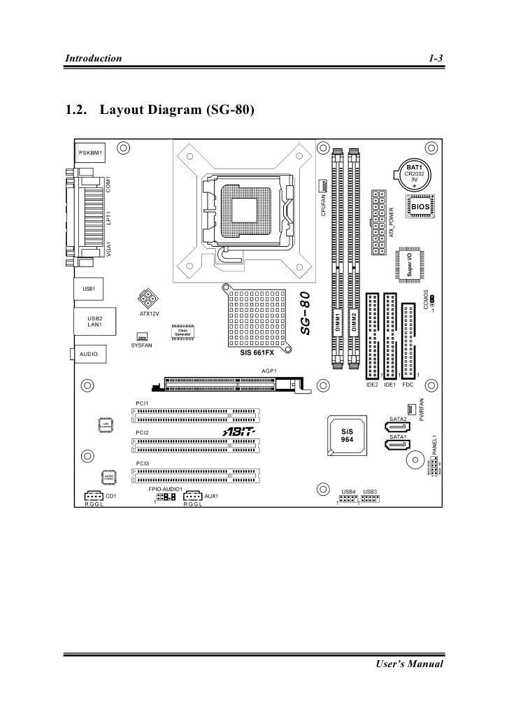 ABIT SG-80, SG-81 1.3 Drivers (2019)