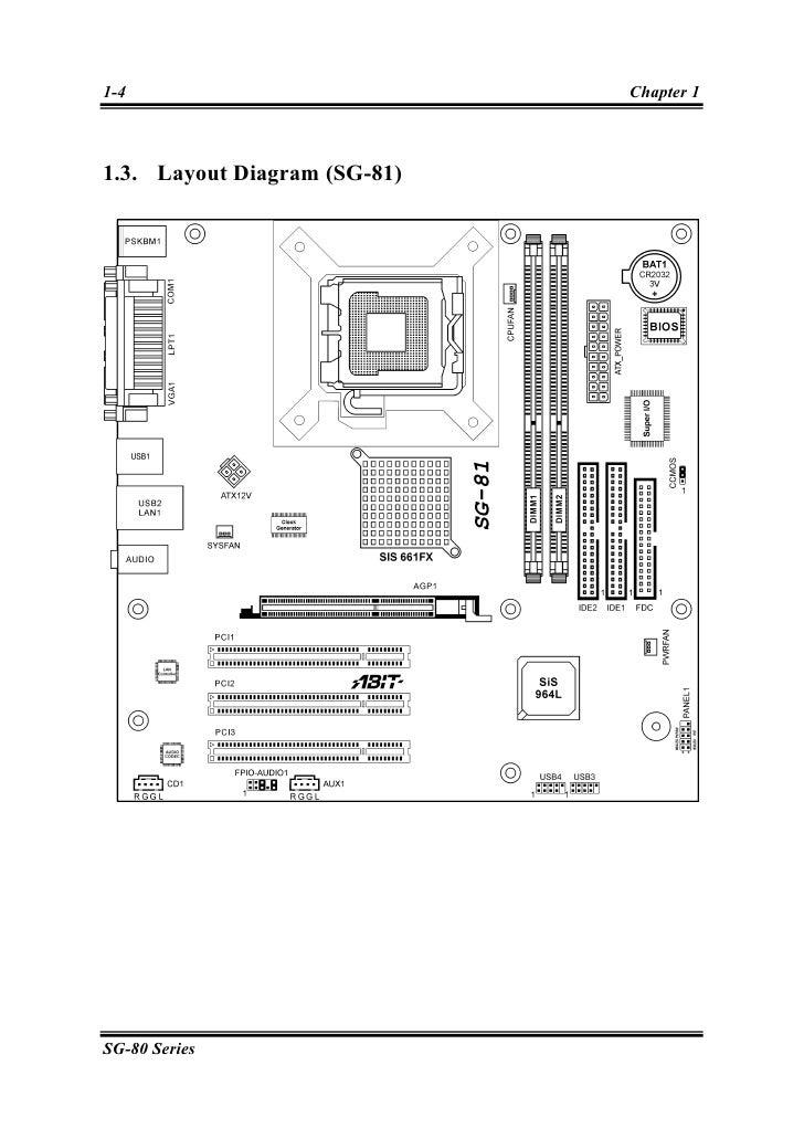 06.Manual Sg80