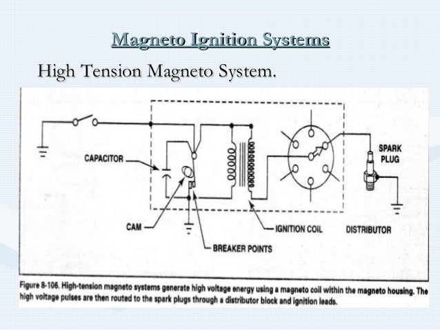 slick magneto wiring diagram