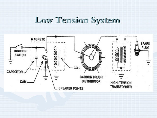 06 piston eng ignition 18 638?cb=1418606225 06 piston eng ignition slick magneto wiring diagram at bakdesigns.co