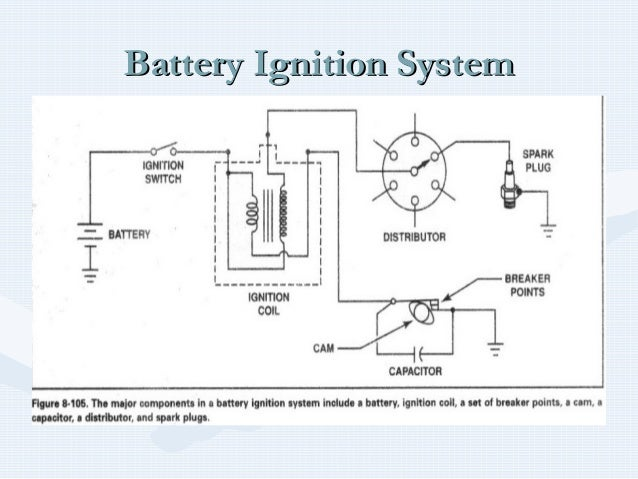 06 piston eng ignition 5 638?cb=1418606225 06 piston eng ignition bendix shower of sparks wiring diagram at bakdesigns.co