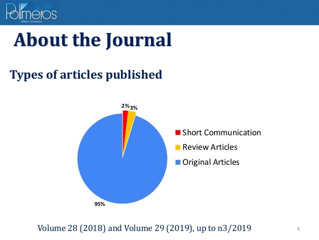 4 Types of articles published 2%3% 95% Short Communication Review Articles Original Articles Volume 28 (2018) and Volume 2...