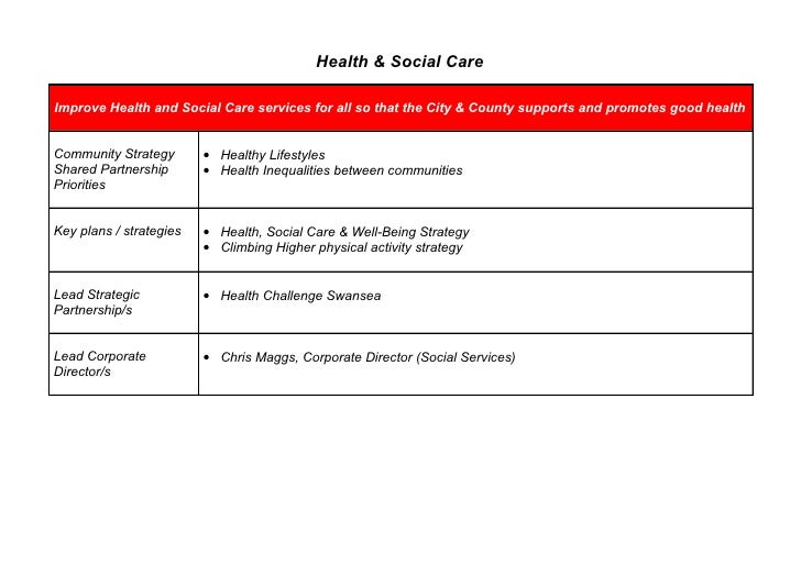 Health & Social Care  Improve Health and Social Care services for all so that the City & County supports and promotes good...