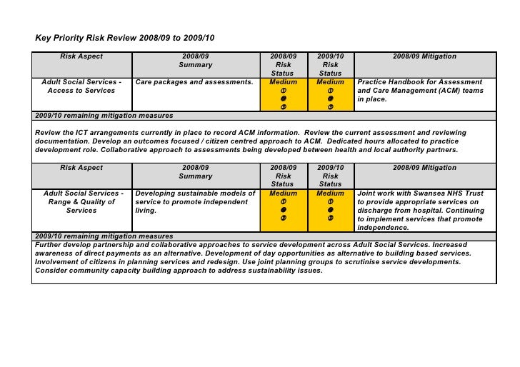 Key Priority Risk Review 2008/09 to 2009/10         Risk Aspect                       2008/09                  2008/09    ...
