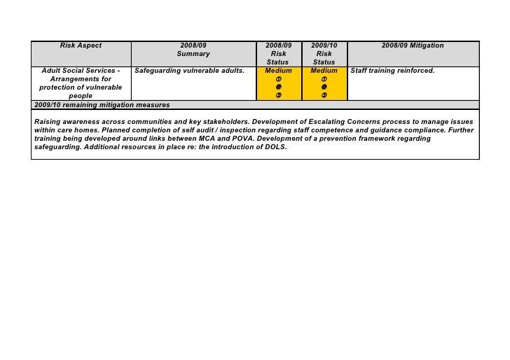 Risk Aspect                       2008/09                 2008/09     2009/10              2008/09 Mitigation             ...