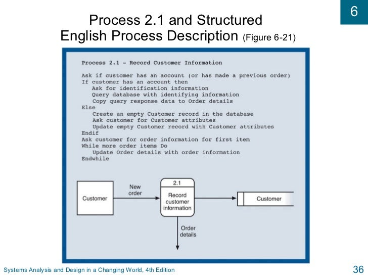 system analysis and design template Arbra14 system analysis and design project documentation introduction to systems analysis and design process flow chart 6 stages powerpoint templates.