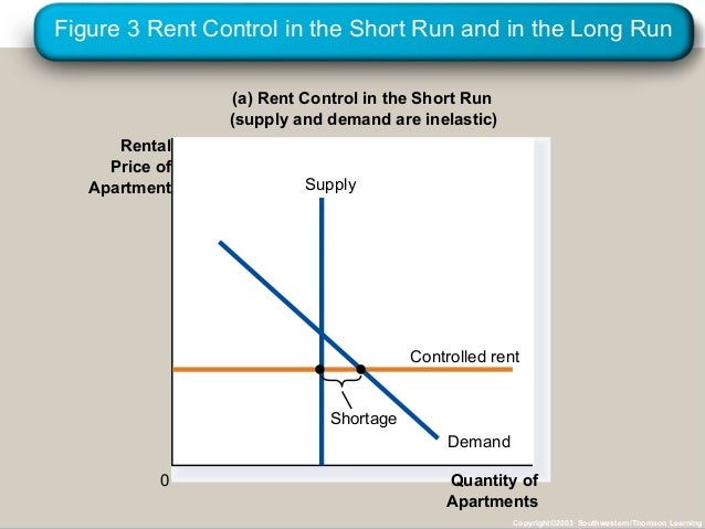 supply demand and gov policies With a decrease in government spending your demand curve for the loan-able   circumstances that expansionary government policies may produce crowing   supply will increase, as more money becomes available for the.