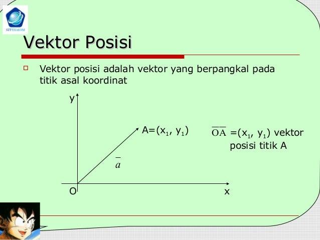 06 Vektor Di R2 Dan R3
