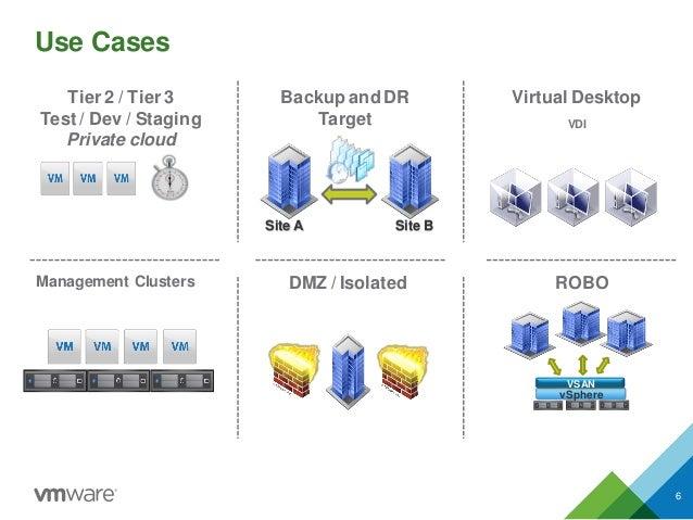 Use Case Diagram Vmware Circuit Diagram Symbols
