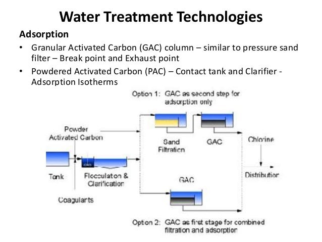 granular activated carbon adsorption process