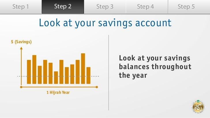 Step 1             Step 2      Step 3        Step 4     Step 5              Look at your savings account$ (Savings)       ...
