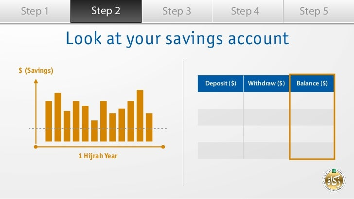 Step 1             Step 2      Step 3            Step 4               Step 5              Look at your savings account$ (S...