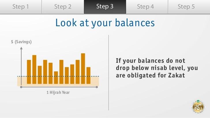 Step 1            Step 2      Step 3         Step 4        Step 5                  Look at your balances$ (Savings)       ...