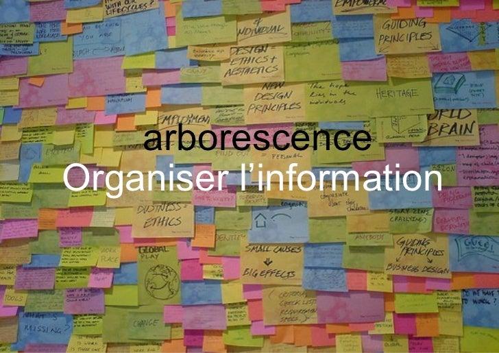 Organiser l'information arborescence